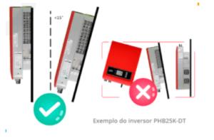 inversor-phb